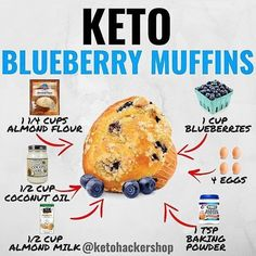 Keto dessert and sweets. Keto tips and tricks. Keto Blueberry Muffins, Blue Berry Muffins, Atkins, Diet Food To Lose Weight, Weight Loss, Lost Weight, Weight Gain, Keto Postres, Comida Keto