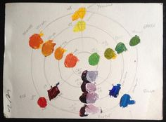Learn How to Mix Colors and Create a Color Wheel: Mixing warm and cool primary colors together in a color wheel