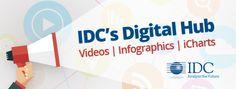 IDC: The premier global market intelligence firm.