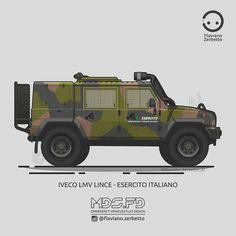KombiT1: Iveco LMV Lince - Esercito Italiano