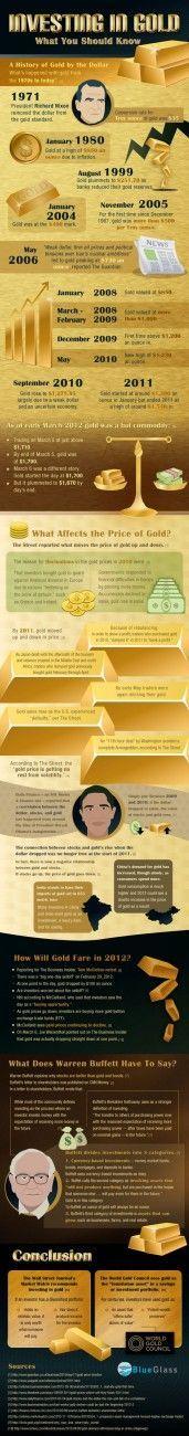 Tolle Infografik über den Handel mit Gold und als Geldanlage... #infografik #handel #gold