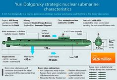 planning to build eight Borey-class and eight Yasen-class submarines ...