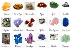 Nomenclature minéraux géologie