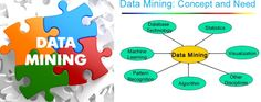 Data Mining Concept and Need