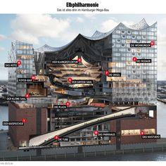Elbphilharmonie Hamburg: Das ist drin im Mega-Bau - Infografik