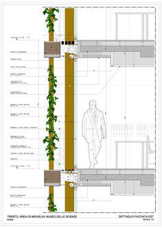 MUSE / Renzo Piano MUSE / Renzo Piano – Plataforma Arquitectura