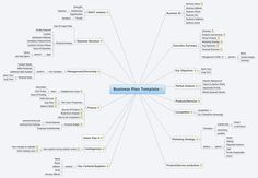 Printable Sample Business Plan Template Form