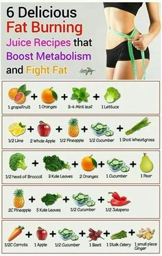 Do Green Smoothies Really Work for Body Detox? Do Green Smoothies Really Work for Body Detox? Healthy Juicer Recipes, Juice Cleanse Recipes, Healthy Juices, Green Juice Recipes, Healthy Detox, Good Juicing Recipes, Veg Smoothie Recipes, Detox Juices, Vitamix Recipes