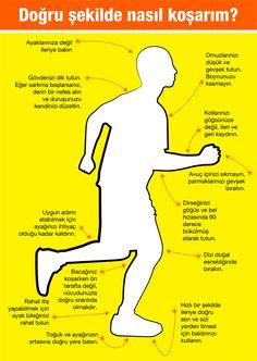 DOĞRU ŞEKİLDE KOŞMAK Spor yaparken nasıl koştuğunuz sizi çok etkiler. Doğru şekilde koşmak vücudunuzdaki kaslarla doğru orantıdadır. Peki nasıl doğru şekilde koşarım? http://lifefitness-turkey.com/