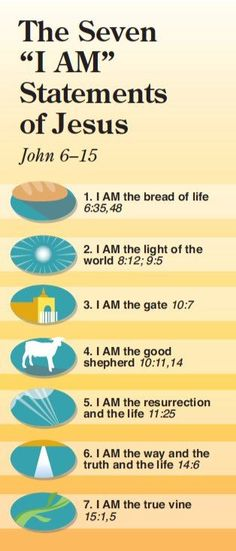 "The SEVEN ""I Am"" Statements of JESUS. Christian faith bible ""I AM"" scripture verses. Bible Scriptures, Bible Quotes, Jesus Bible, Bible John, Gospel Of John, Jesus Prayer, Jesus Faith, Qoutes, Christian Faith"