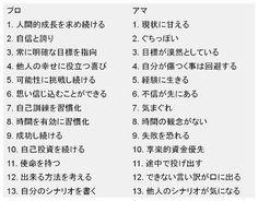 【仕事以外にも通ずる大切な考え方】「プロ」と「アマ」の違い13箇条   COROBUZZ Old Quotes, Wise Quotes, Inspirational Quotes, Japanese Quotes, Japanese Poem, Word Fonts, Word Board, Famous Words, Life Words