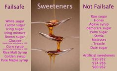 Failsafe Sweetners. Failsafe refers to foods that are Free of Additives and Low in Salicylates, Amines, Glutamates and Flavour Enhancers
