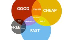 good-fast-cheap1-01.png (1920×1080)