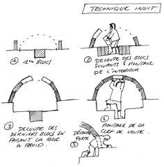 [Abri] Construction d'un igloo en blocs taillés / Questions, astuces et listes prévisionnelles / Le forum de la randonnée légère ou ultra-légère !