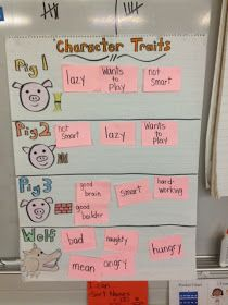 love the chart for character traits