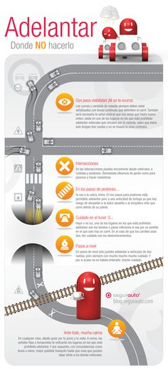 #Infografía: Lugares en los que está prohibido adelantar #SeguroDeCoche #Seguros #SeguroDeAutomovil #Segurauto #Segurnautas #Automovil