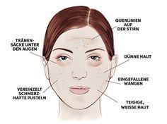 Zucker-Gesicht Best Beauty Tips, Beauty Hacks, Gesicht Mapping, Female Hygiene, Body Map, Makeup Guide, Alternative Health, Health And Wellbeing, Wellness Tips