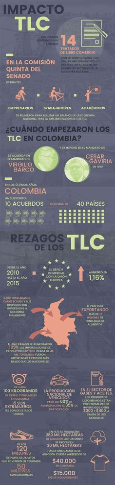 Desde 1990 Colombia ha firmado Tratados de Libre Comercio con el fin de ampliar el mercado de bienes y servicios en el país, pero ¿han contribuido estos a la economía del país?