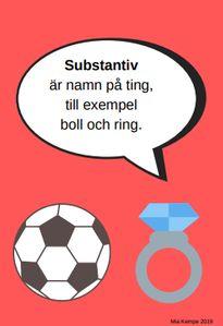 Learn Swedish, Swedish Language, Educational Activities For Kids, Study Tips, Mall, Communication, Classroom, Living Alone, Grammar