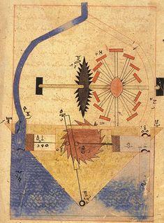 Machine Manuscript