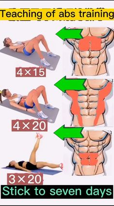 Full Body Gym Workout, Gym Workout Chart, Lower Belly Workout, Gym Workout Videos, Gym Workout For Beginners, Mini Workouts, Gym Workouts, Belly Fat Burner Workout, Fitness Activities