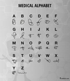 Medical alphabet - Fun Picture | Webfail - Fail Pictures and Fail Videos