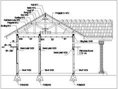 Konstruksi Kuda Kayu Rumah Tinggal Sederhana Hdesign Gambar