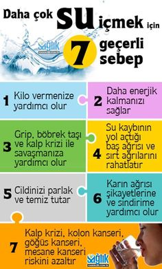 Daha çok su içmek için 7 geçerli sebep!  - Sağlık Haberleri