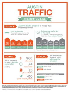 Austin Traffic - The Bottom Line [Infographic] | Daily Infographic