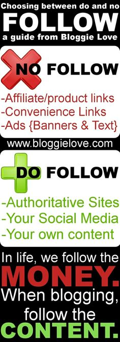 Nofollow - What you need to know so Google does not penalize you!!