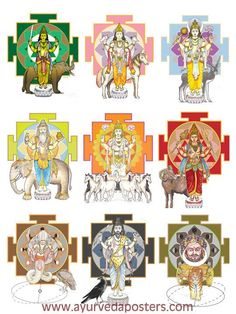 Learn about spirits of the Navagraha/Planets. Chanting the mantras of the 9 Jyotish Planets will ameliorate your karma expressed in your astro Shri Yantra, Lord Ganesha Paintings, Vedic Mantras, Hindu Dharma, Vedic Astrology, Krishna Wallpaper, Durga Goddess, Hindu Deities, God Pictures