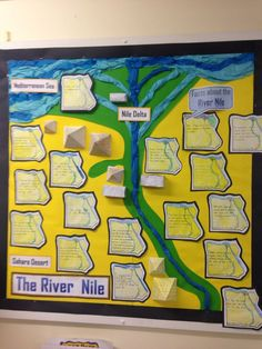 River Nile facts display