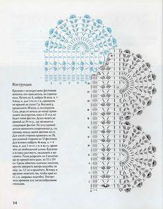 "crochet edgings  @Af's collection ""Кружева в стиле ретро"" Гейдрун Хайнрих. Комментарии : LiveInternet - Российский Сервис Онлайн-Дневников"