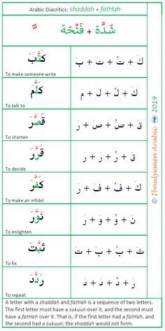Learning Arabic MSA (Fabienne) Arabic Diacritics / Arabic Diacritical Marks: shadda with fatha, shaddah with fathah Spoken Arabic, Arabic Words, Arabic Handwriting, Arabic Alphabet For Kids, Learn Arabic Online, Quran Arabic, Arabic Lessons, Islamic Phrases, Alphabet Worksheets