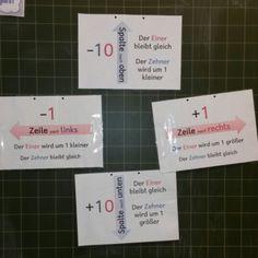 Teach & Share - Grundschule: Nachbarzahlen und Ausschnitte auf der Hundertertafel mit mathematischer Sprachförderung