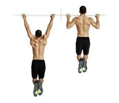 2. Pullup