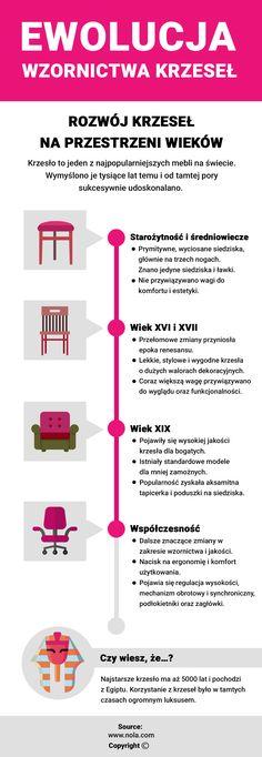Krzesła wykonywane przed wiekiem XII oraz w okresie od XII do XV wieku były dość prymitywne. Większość posiadała trzy nogi, szczególnie modele produkowane do XII wieku włącznie. Nie przywiązywano wagi do komfortu użytkowania.  https://www.ajprodukty.pl/meble-biurowe/krzesla-biurowe/6205400.wf