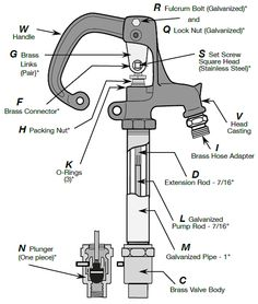 simmons well pump wiring diagram just another wiring diagram blog • 39 best plumbing images bathroom fixtures plumbing frost rh com 220v well pump wiring diagram well pump electrical diagram