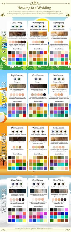 Cheat sheet for finding your Season.  Shows Hair Color, Skin Color, and the colors that look good on you whether Spring, Summer, Autumn, or Winter.
