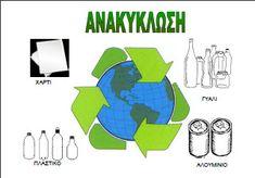 Εικόνες που μπορείτε να δείξετε στα παιδιά σχετικά με την ανακύκλωση, που δείχνουν τη ... Sigma Chi, Alpha Delta, Recycling, Teacher, Activities, Education, School, Google, Professor