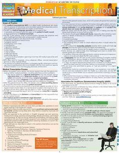 Medical Transcription mathematics sydney