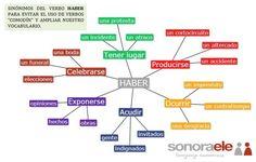 ONLINE SPANISH: EVITEMOS EL ABUSO DE HACER, PONER, HABER Y TENER