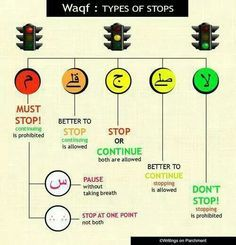 Is reading the entire Quran your goal this Ramadan? In'Shaa'Allah this chart will help. Islam Hadith, Islam Quran, Quran Verses, Quran Quotes, Qoutes, Life Quotes, Islamic Inspirational Quotes, Islamic Quotes, Muslim Quotes