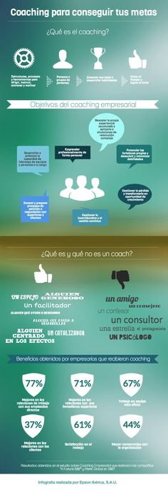Coaching para conseguir tus metas #infografia #infographic #education