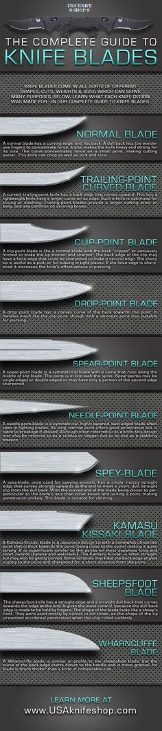 The Complete Guide to Knife Blades. For Kahil.