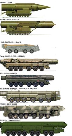 Artiglieria SSMYou can find Military vehicles and more on our website. Military Guns, Military Weapons, Military History, Army Vehicles, Armored Vehicles, Military Helicopter, Military Aircraft, Ps Wallpaper, Tactical Truck