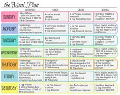 21 Day Fix Meal Plan: Keep it simple and easy. If we fail to plan then we plan to fail!
