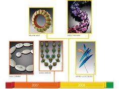 History of Polymer at Ornament Magazine - Jewelry, Fashion, Beads