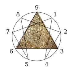 pages from alchemy and mysticism | also Rodin Proved that the enneagram can be applied to electromagnetic ...