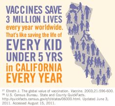 Let's be clear- vaccines save the lives of millions of children every year. Vaccine every child possible!